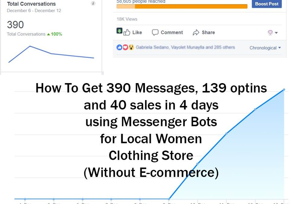How to Use Messenger Bots + Facebook Ads to Increase Your Sales (CASE STUDY)